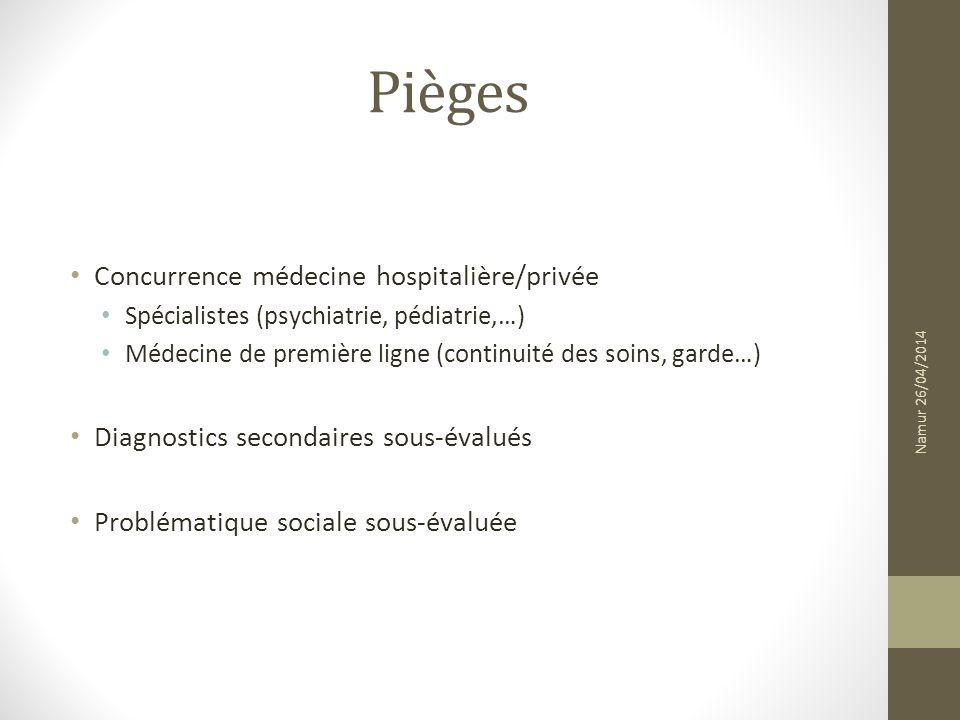 Pièges Concurrence médecine hospitalière/privée Spécialistes (psychiatrie, pédiatrie,…) Médecine de première ligne (continuité des soins, garde…) Diag