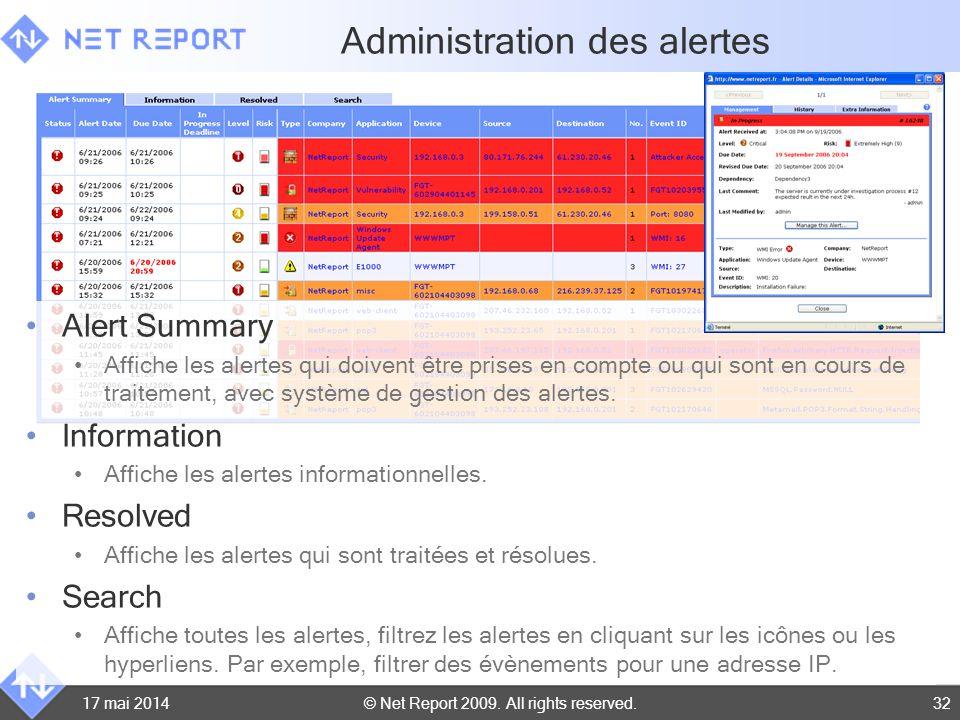 © Net Report 2009. All rights reserved. 17 mai 201432 Administration des alertes Alert Summary Affiche les alertes qui doivent être prises en compte o
