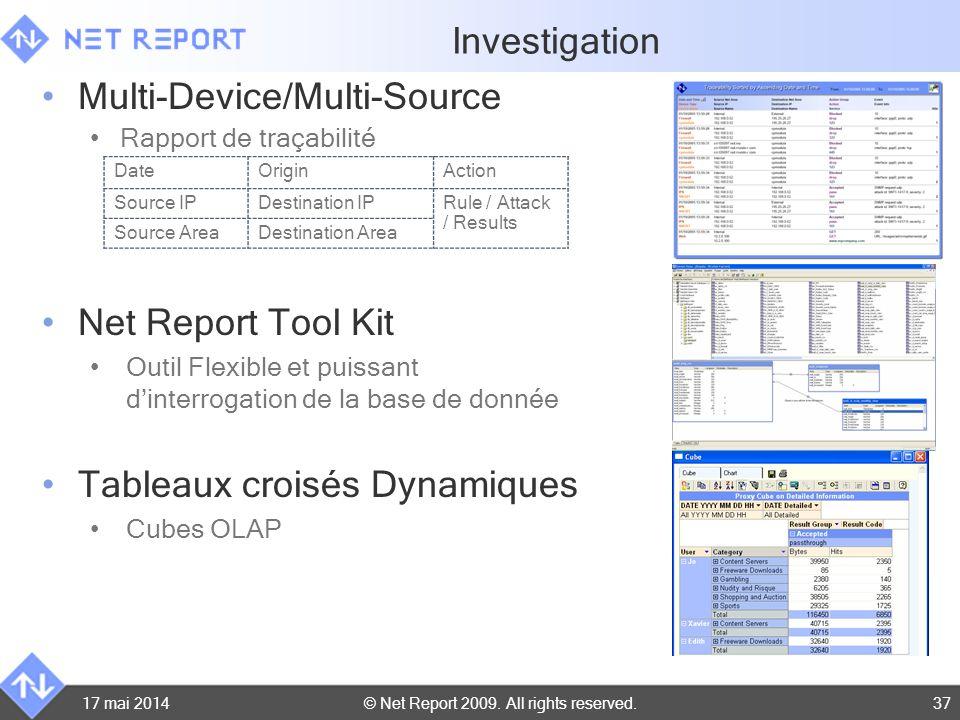 © Net Report 2009. All rights reserved.17 mai 201437 Investigation Multi-Device/Multi-Source Rapport de traçabilité DateOriginAction Source IPDestinat