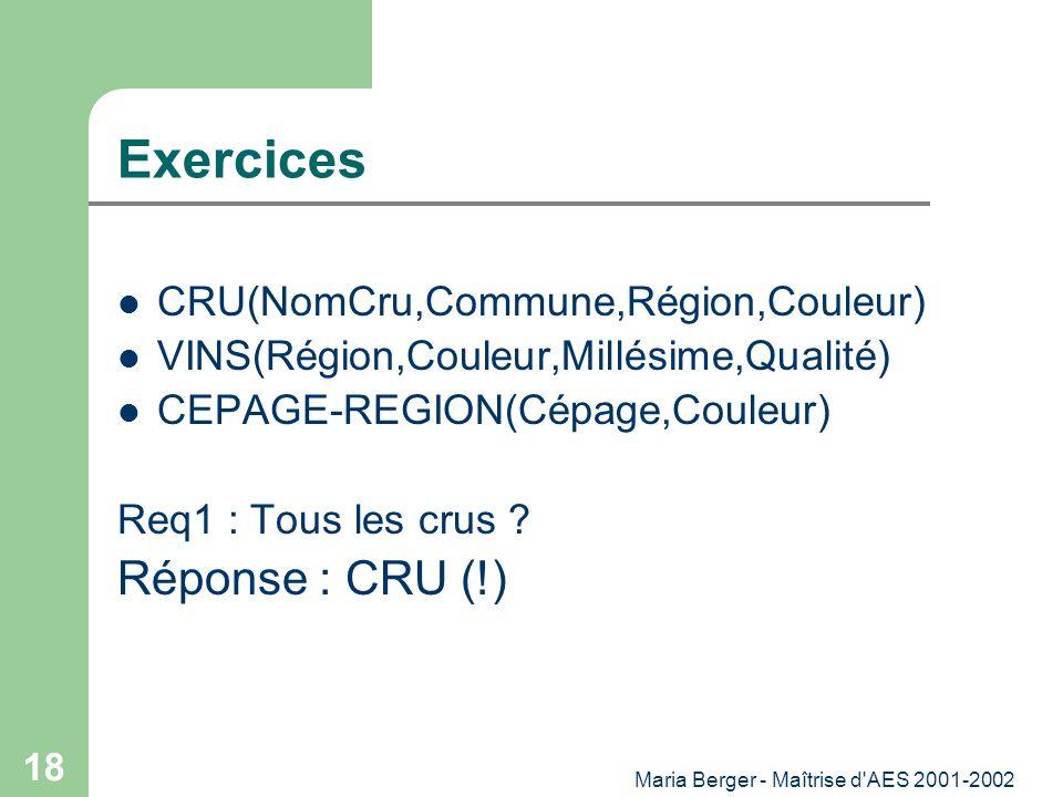 Maria Berger - Maîtrise d'AES 2001-2002 18 Exercices CRU(NomCru,Commune,Région,Couleur) VINS(Région,Couleur,Millésime,Qualité) CEPAGE-REGION(Cépage,Co