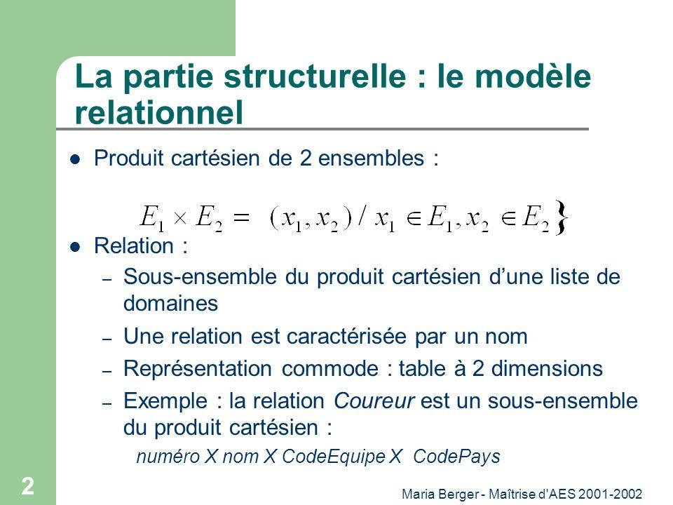 Maria Berger - Maîtrise d'AES 2001-2002 2 La partie structurelle : le modèle relationnel Produit cartésien de 2 ensembles : Relation : – Sous-ensemble
