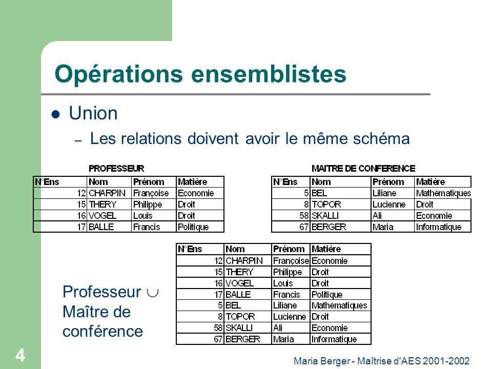 Maria Berger - Maîtrise d'AES 2001-2002 4 Opérations ensemblistes Union – Les relations doivent avoir le même schéma Professeur Maître de conférence