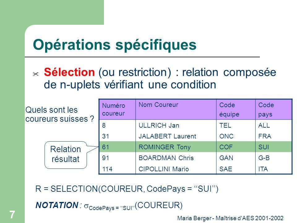 Maria Berger - Maîtrise d'AES 2001-2002 7 Opérations spécifiques