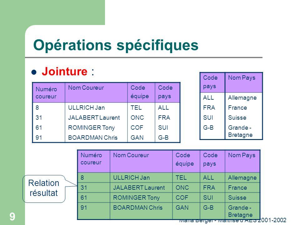 Maria Berger - Maîtrise d'AES 2001-2002 9 Opérations spécifiques Jointure : Code pays Nom Pays ALLAllemagne FRAFrance SUISuisse G-BGrande - Bretagne N