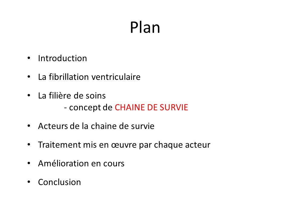 Plan Introduction La fibrillation ventriculaire La filière de soins - concept de CHAINE DE SURVIE Acteurs de la chaine de survie Traitement mis en œuv