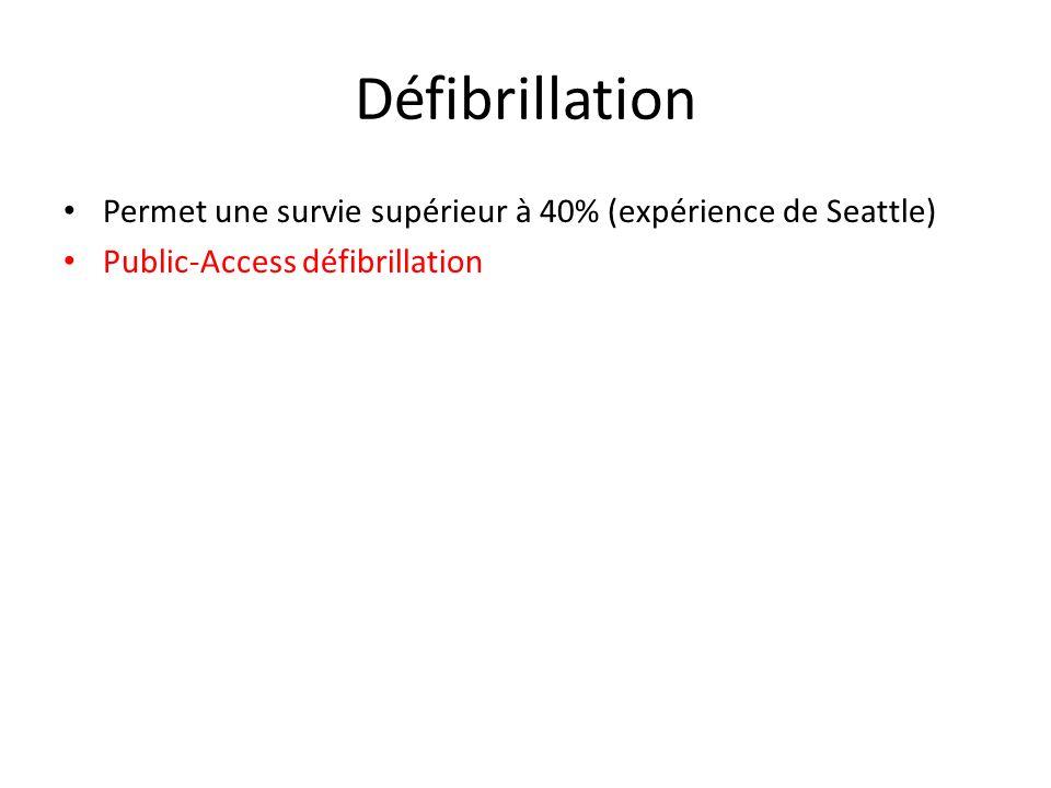 Permet une survie supérieur à 40% (expérience de Seattle) Public-Access défibrillation