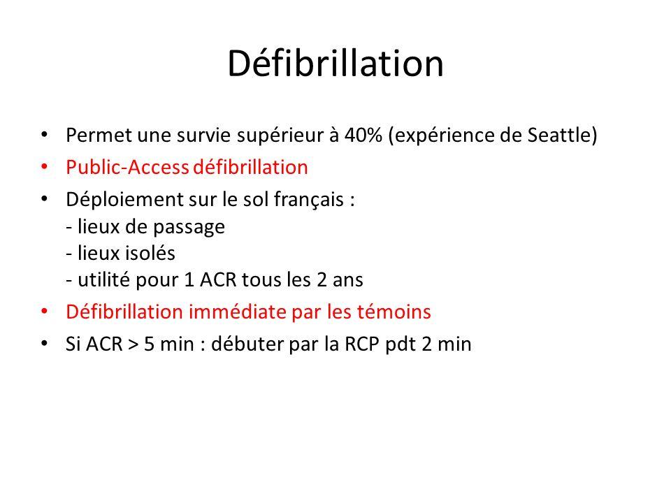Défibrillation Permet une survie supérieur à 40% (expérience de Seattle) Public-Access défibrillation Déploiement sur le sol français : - lieux de pas