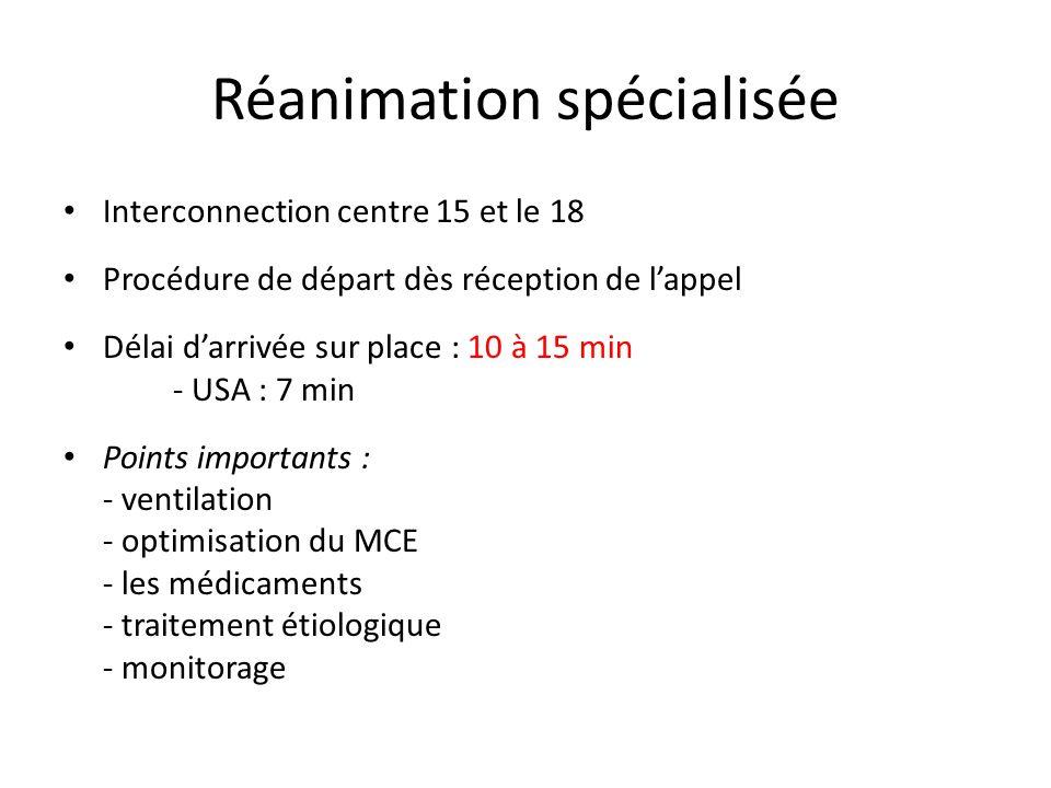 Réanimation spécialisée Interconnection centre 15 et le 18 Procédure de départ dès réception de lappel Délai darrivée sur place : 10 à 15 min - USA :