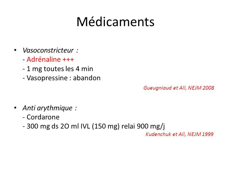 Médicaments Vasoconstricteur : - Adrénaline +++ - 1 mg toutes les 4 min - Vasopressine : abandon Gueugniaud et All, NEJM 2008 Anti arythmique : - Cord