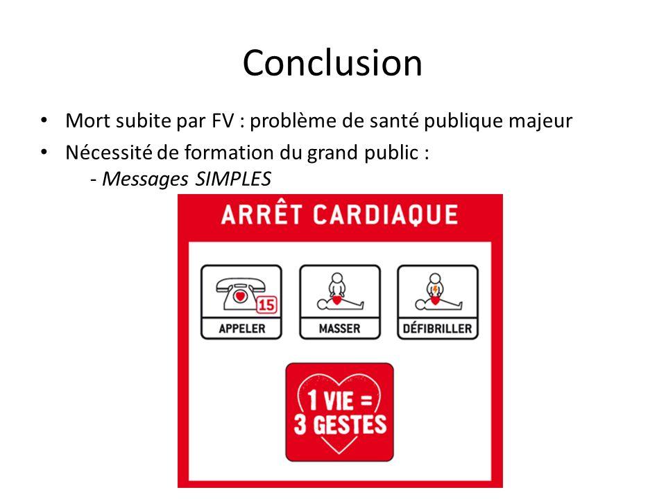 Conclusion Mort subite par FV : problème de santé publique majeur Nécessité de formation du grand public : - Messages SIMPLES