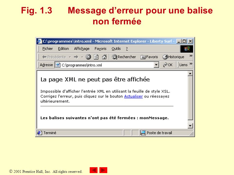 2001 Prentice Hall, Inc. All rights reserved. Fig. 1.3Message derreur pour une balise non fermée