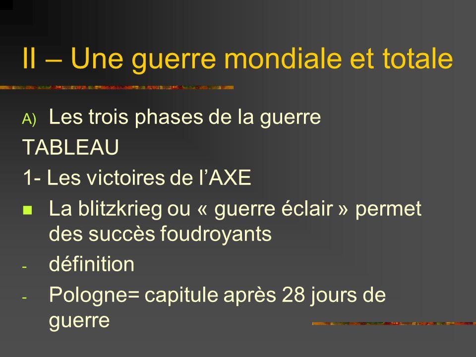 II – Une guerre mondiale et totale A) Les trois phases de la guerre TABLEAU 1- Les victoires de lAXE La blitzkrieg ou « guerre éclair » permet des suc