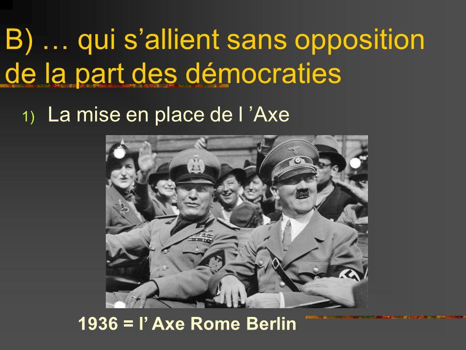 B) … qui sallient sans opposition de la part des démocraties 1) La mise en place de l Axe 1936 = l Axe Rome Berlin