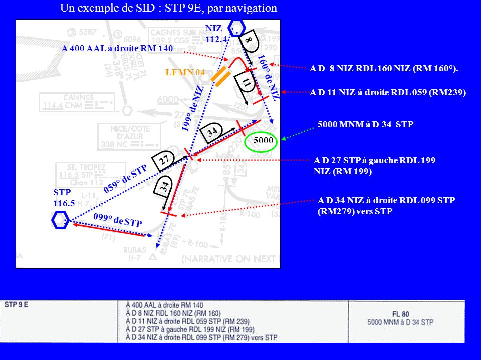 A D 8 NIZ RDL 160 NIZ (RM 160°). 5000 MNM à D 34 STP A D 11 NIZ à droite RDL 059 (RM239) A D 27 STP à gauche RDL 199 NIZ (RM 199) A D 34 NIZ à droite