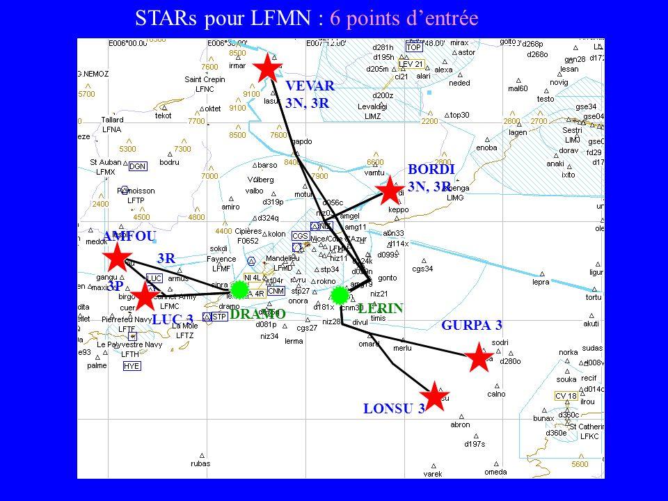 Indication daltitude IAF AMFOU 3R et 3P Indication de cap et distance