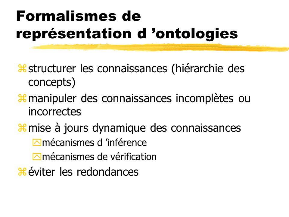 Formalismes de représentation d ontologies zstructurer les connaissances (hiérarchie des concepts) zmanipuler des connaissances incomplètes ou incorre