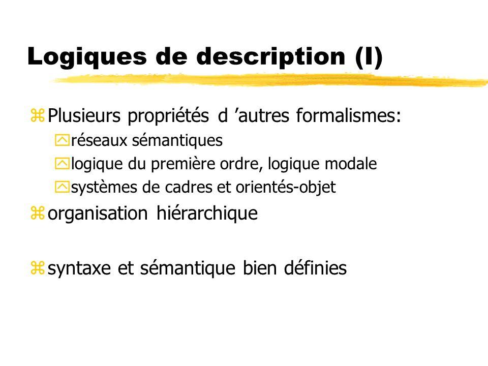Logiques de description (I) zPlusieurs propriétés d autres formalismes: yréseaux sémantiques ylogique du première ordre, logique modale ysystèmes de c
