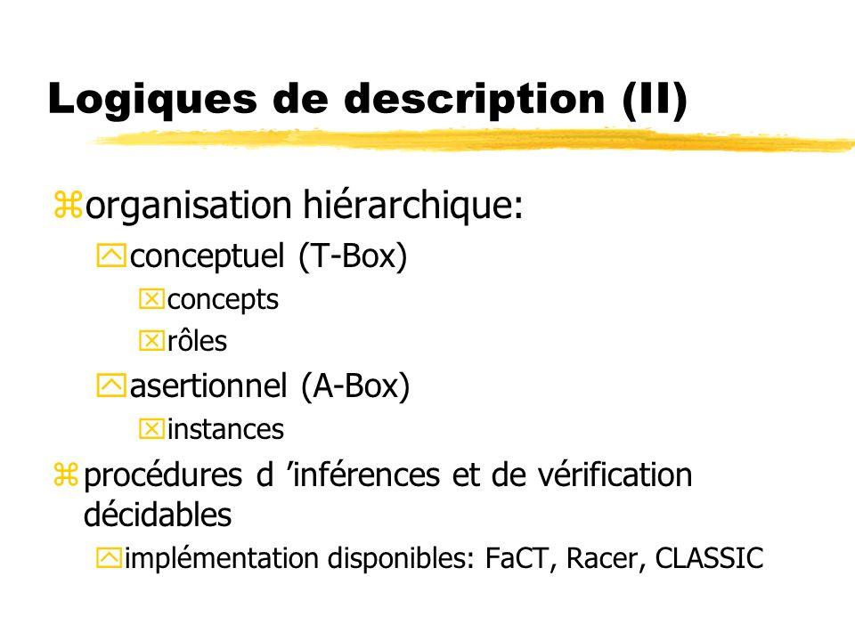 Logiques de description (II) zorganisation hiérarchique: yconceptuel (T-Box) xconcepts xrôles yasertionnel (A-Box) xinstances zprocédures d inférences
