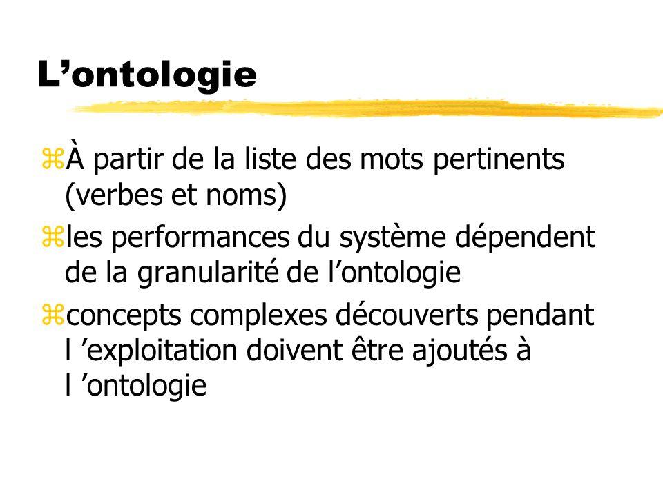 Lontologie zÀ partir de la liste des mots pertinents (verbes et noms) zles performances du système dépendent de la granularité de lontologie zconcepts