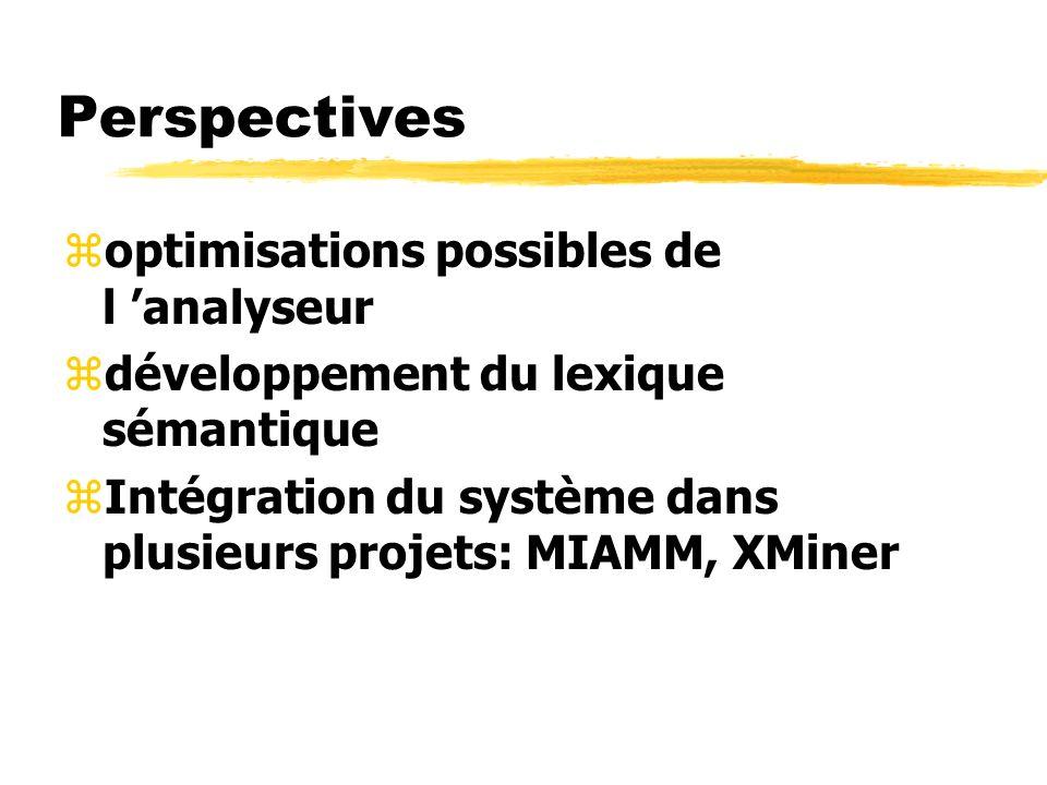 Perspectives zoptimisations possibles de l analyseur zdéveloppement du lexique sémantique zIntégration du système dans plusieurs projets: MIAMM, XMine