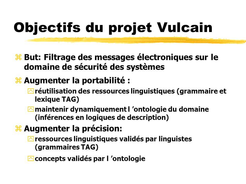 Objectifs du projet Vulcain zBut: Filtrage des messages électroniques sur le domaine de sécurité des systèmes zAugmenter la portabilité : yréutilisati
