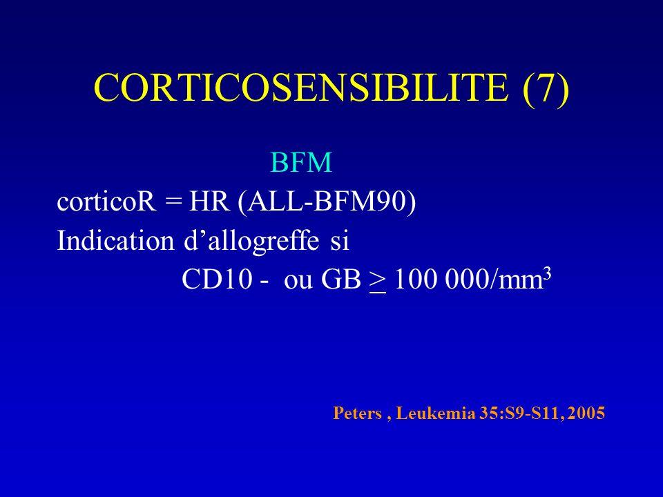 CORTICOSENSIBILITE (7) BFM corticoR = HR (ALL-BFM90) Indication dallogreffe si CD10 - ou GB > 100 000/mm 3 Peters, Leukemia 35:S9-S11, 2005