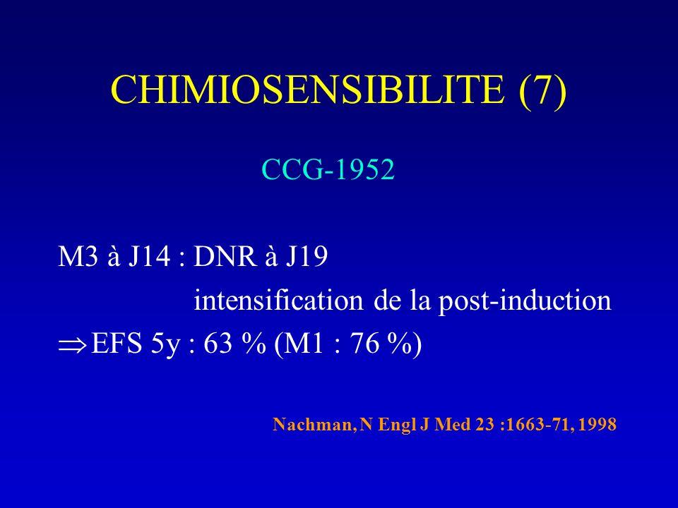 CHIMIOSENSIBILITE (7) CCG-1952 M3 à J14 : DNR à J19 intensification de la post-induction EFS 5y : 63 % (M1 : 76 %) Nachman, N Engl J Med 23 :1663-71,