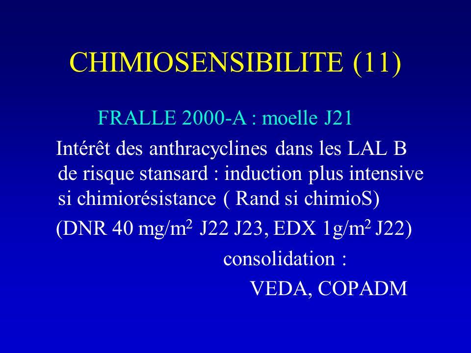 CHIMIOSENSIBILITE (11) FRALLE 2000-A : moelle J21 Intérêt des anthracyclines dans les LAL B de risque stansard : induction plus intensive si chimiorés