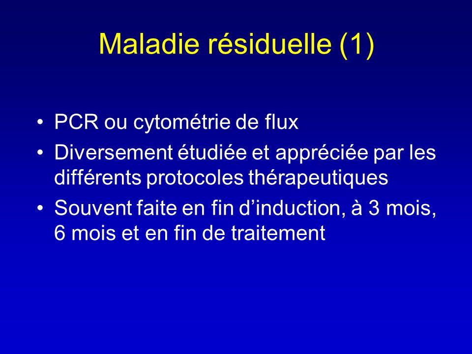 Maladie résiduelle (1) PCR ou cytométrie de flux Diversement étudiée et appréciée par les différents protocoles thérapeutiques Souvent faite en fin di
