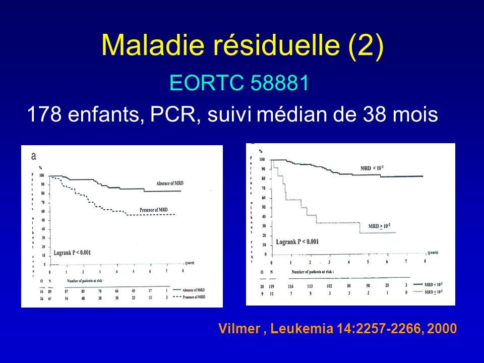Maladie résiduelle (2) EORTC 58881 178 enfants, PCR, suivi médian de 38 mois Vilmer, Leukemia 14:2257-2266, 2000