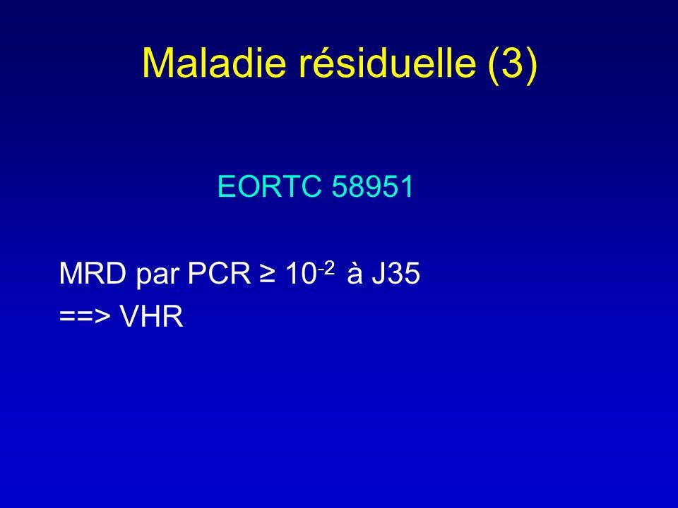 Maladie résiduelle (3) EORTC 58951 MRD par PCR 10 -2 à J35 ==> VHR