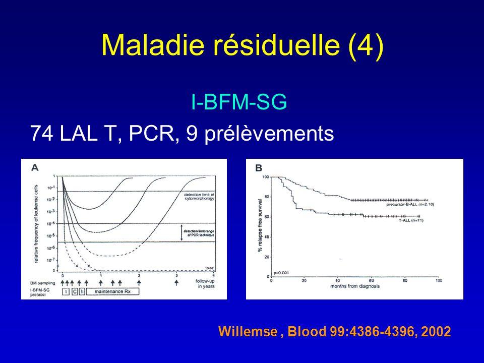 Maladie résiduelle (4) I-BFM-SG 74 LAL T, PCR, 9 prélèvements Willemse, Blood 99:4386-4396, 2002