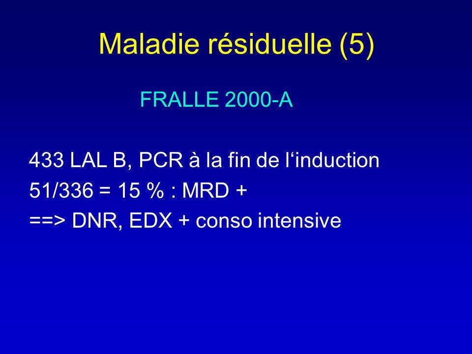 Maladie résiduelle (5) FRALLE 2000-A 433 LAL B, PCR à la fin de linduction 51/336 = 15 % : MRD + ==> DNR, EDX + conso intensive