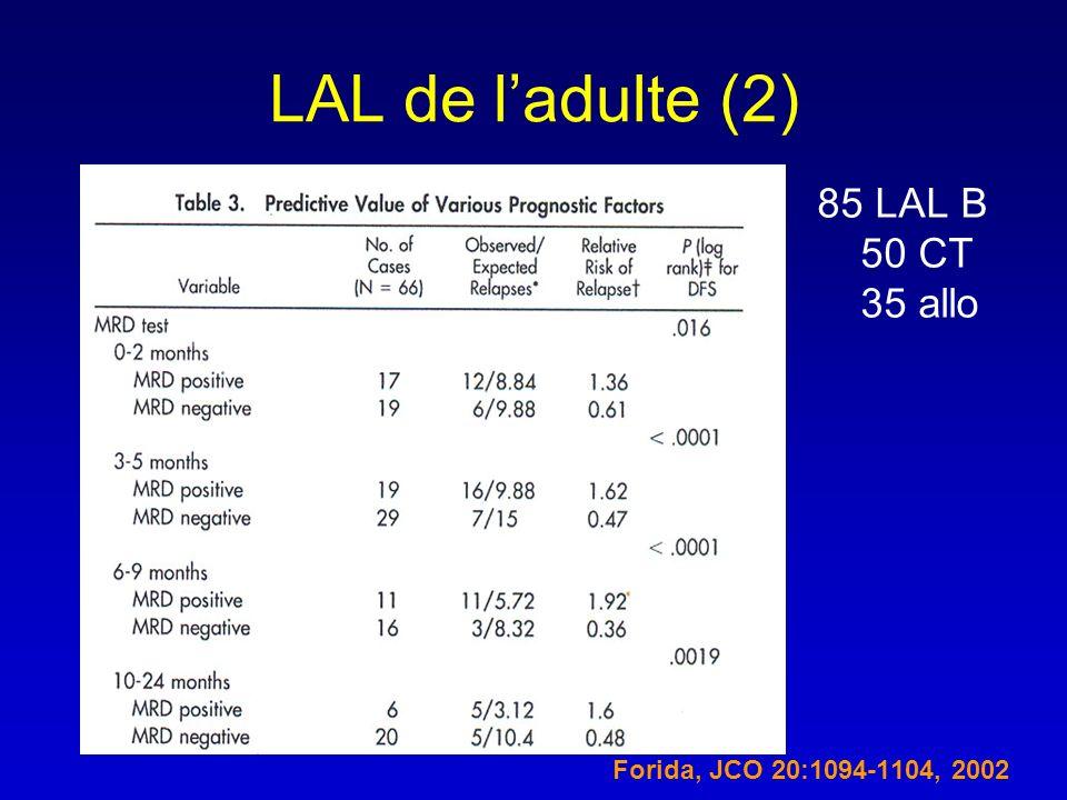 LAL de ladulte (2) 85 LAL B 50 CT 35 allo Forida, JCO 20:1094-1104, 2002