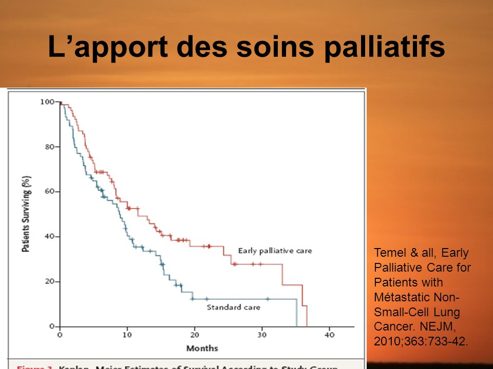 Lapport des soins palliatifs Temel & all, Early Palliative Care for Patients with Métastatic Non- Small-Cell Lung Cancer. NEJM, 2010;363:733-42.