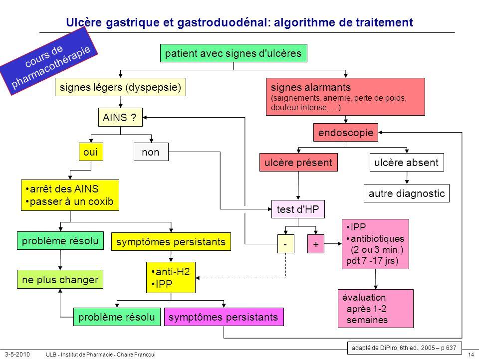 3-5-2010 ULB - Institut de Pharmacie - Chaire Francqui14 Ulcère gastrique et gastroduodénal: algorithme de traitement patient avec signes d'ulcères si