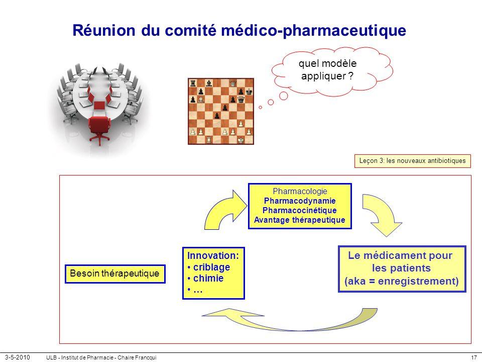3-5-2010 ULB - Institut de Pharmacie - Chaire Francqui17 Réunion du comité médico-pharmaceutique quel modèle appliquer ? Besoin thérapeutique Pharmaco
