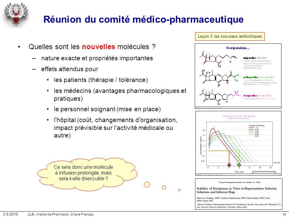 3-5-2010 ULB - Institut de Pharmacie - Chaire Francqui18 Réunion du comité médico-pharmaceutique Quelles sont les nouvelles molécules ? –nature exacte