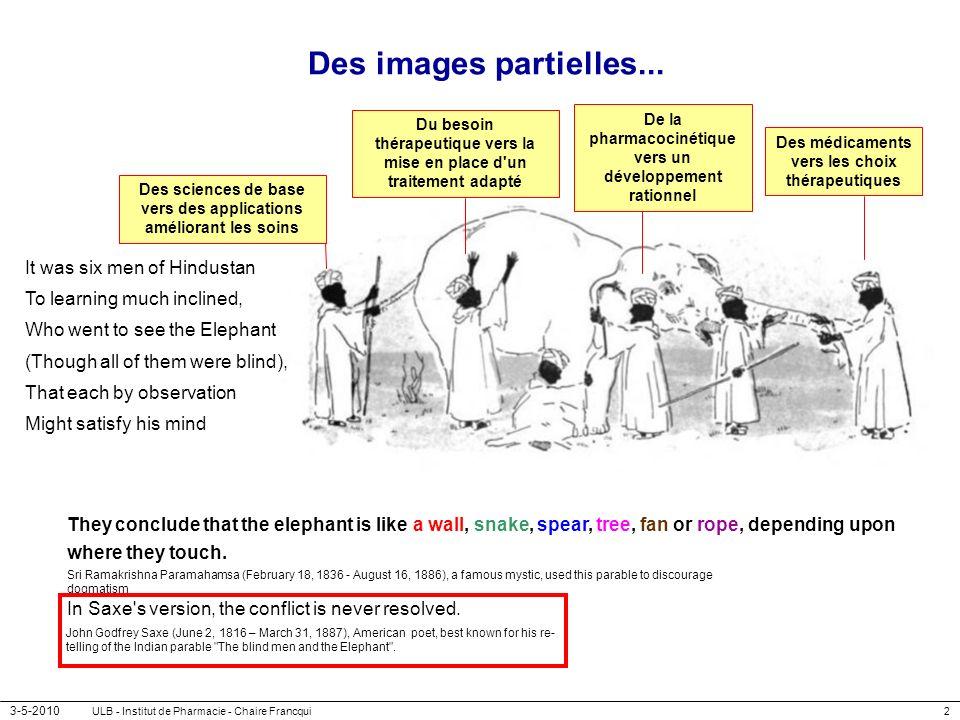 3-5-2010 ULB - Institut de Pharmacie - Chaire Francqui43 Quels sont les obstacles.
