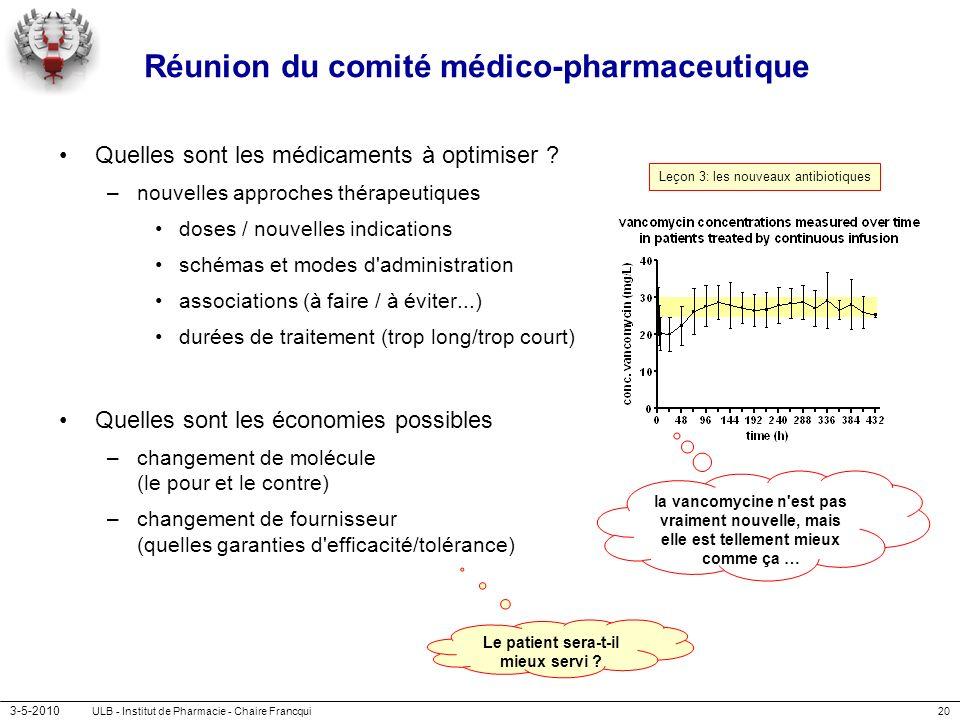 3-5-2010 ULB - Institut de Pharmacie - Chaire Francqui20 Réunion du comité médico-pharmaceutique Quelles sont les médicaments à optimiser ? –nouvelles