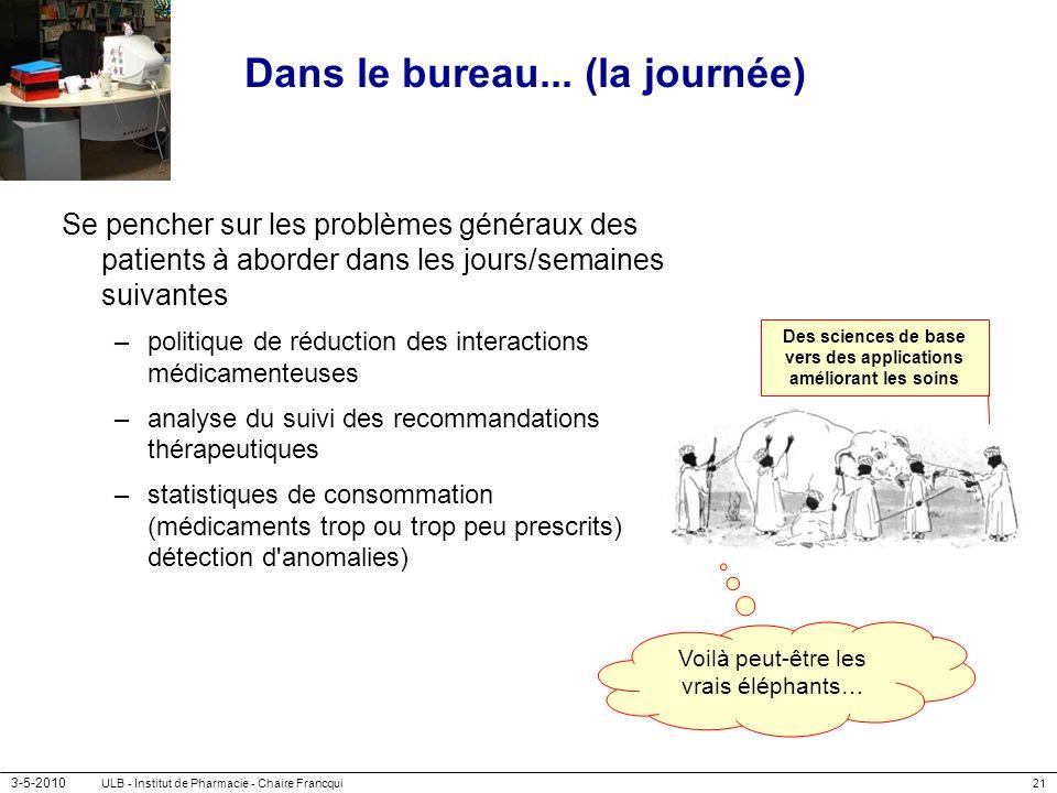 3-5-2010 ULB - Institut de Pharmacie - Chaire Francqui21 Dans le bureau... (la journée) Se pencher sur les problèmes généraux des patients à aborder d