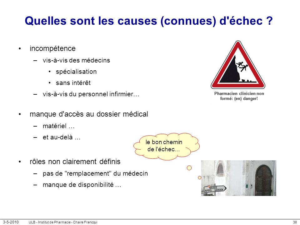 3-5-2010 ULB - Institut de Pharmacie - Chaire Francqui38 Quelles sont les causes (connues) d'échec ? incompétence –vis-à-vis des médecins spécialisati