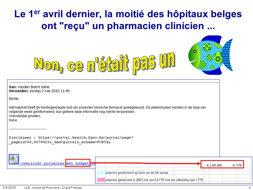 3-5-2010 ULB - Institut de Pharmacie - Chaire Francqui5 Le 1 er avril dernier, la moitié des hopitaux belges ont reçu un pharmacien clinicien...