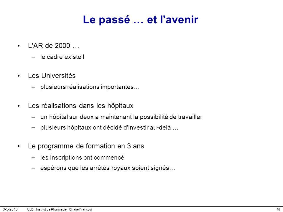 3-5-2010 ULB - Institut de Pharmacie - Chaire Francqui45 Le passé … et l'avenir L'AR de 2000 … –le cadre existe ! Les Universités –plusieurs réalisati