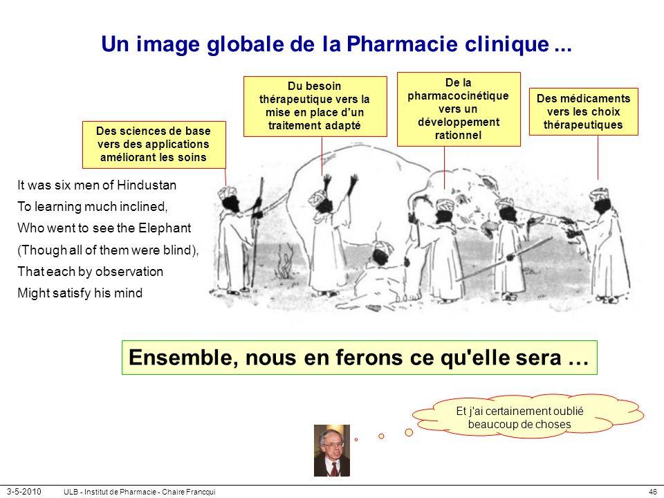 3-5-2010 ULB - Institut de Pharmacie - Chaire Francqui46 Un image globale de la Pharmacie clinique... It was six men of Hindustan To learning much inc