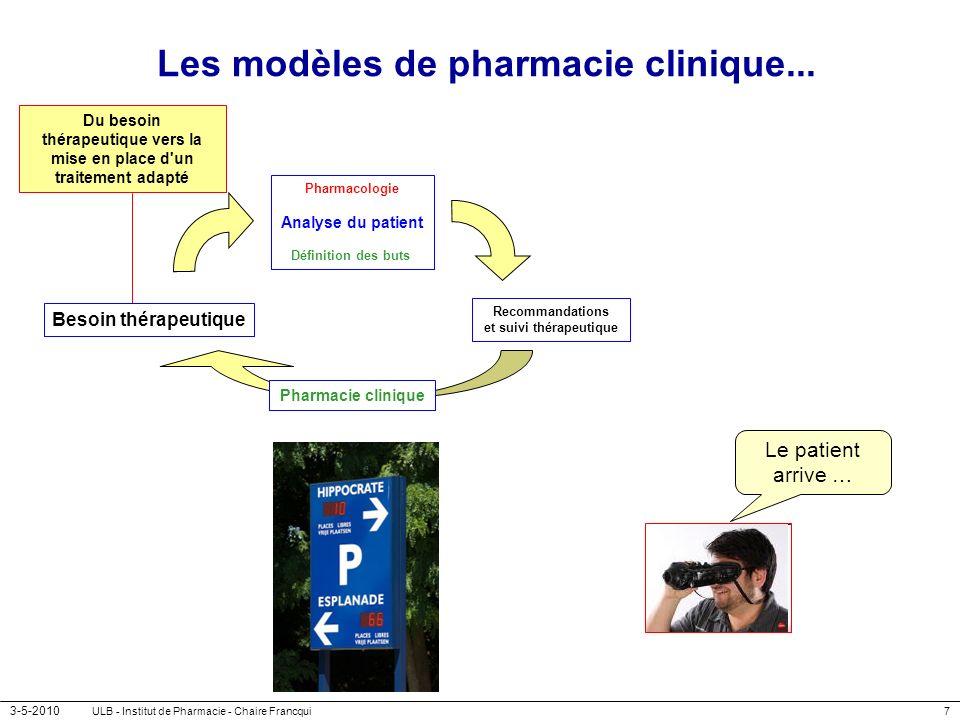 3-5-2010 ULB - Institut de Pharmacie - Chaire Francqui7 Les modèles de pharmacie clinique... Du besoin thérapeutique vers la mise en place d'un traite
