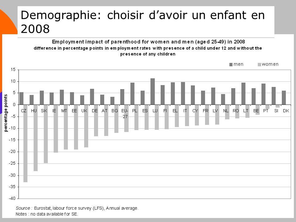 Demographie: choisir davoir un enfant en 2008