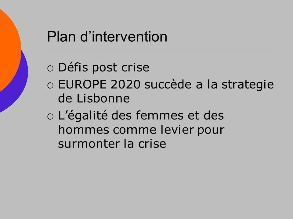 Plan dintervention Défis post crise EUROPE 2020 succède a la strategie de Lisbonne Légalité des femmes et des hommes comme levier pour surmonter la crise