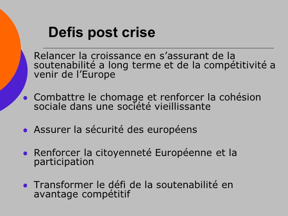 Defis post crise l Relancer la croissance en sassurant de la soutenabilité a long terme et de la compétitivité a venir de lEurope Combattre le chomage et renforcer la cohésion sociale dans une société vieillissante Assurer la sécurité des européens Renforcer la citoyenneté Européenne et la participation Transformer le défi de la soutenabilité en avantage compétitif