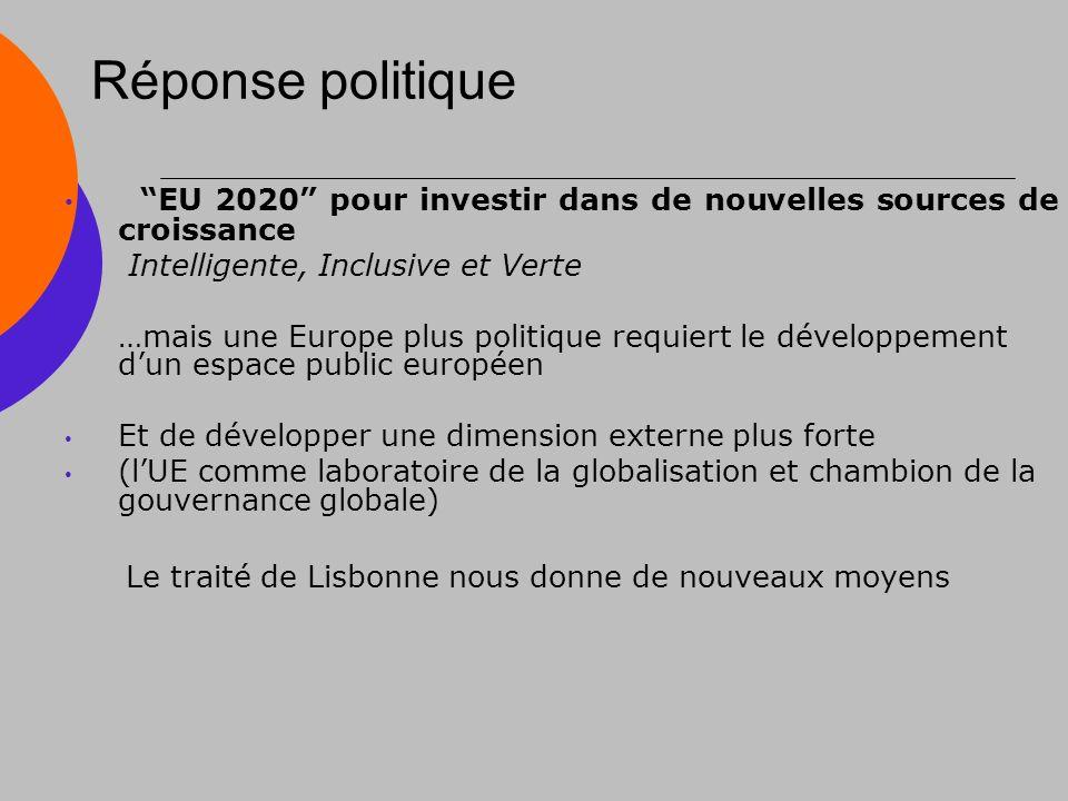 Réponse politique EU 2020 pour investir dans de nouvelles sources de croissance Intelligente, Inclusive et Verte …mais une Europe plus politique requiert le développement dun espace public européen Et de développer une dimension externe plus forte (lUE comme laboratoire de la globalisation et chambion de la gouvernance globale) Le traité de Lisbonne nous donne de nouveaux moyens